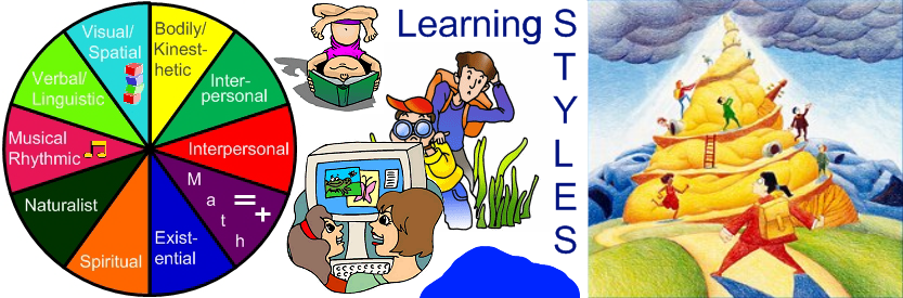 Learning Styles Banner
